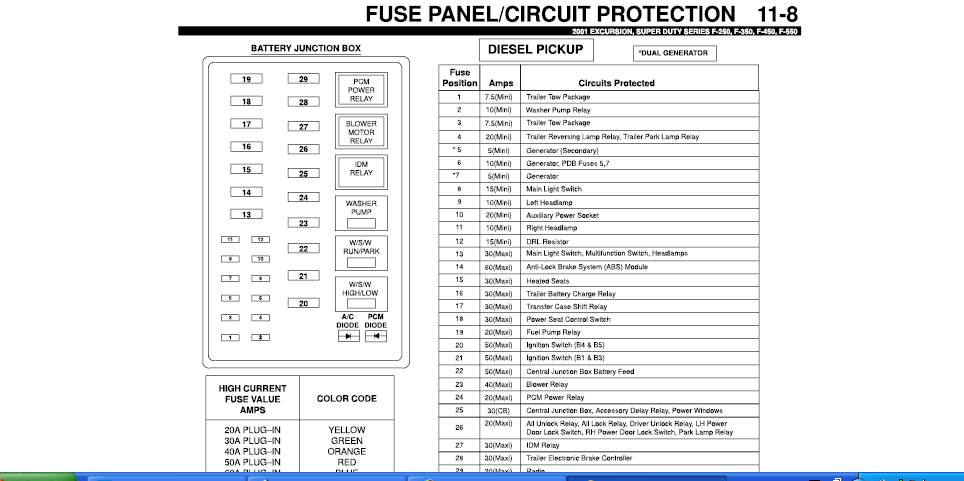 2002 Ford F350 7.3 Diesel Fuse Panel Diagram