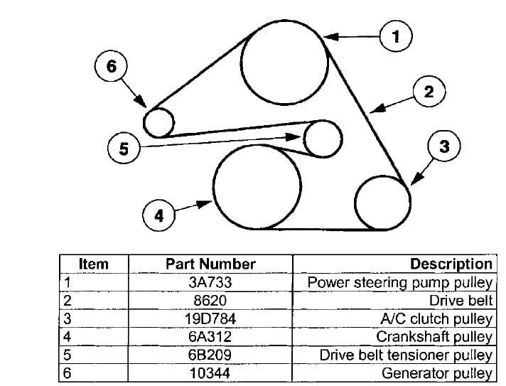 2002 Mercury Sable Serpentine Belt Diagram