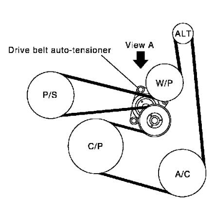 2002 Nissan Sentra 1.8 Serpentine Belt Diagram