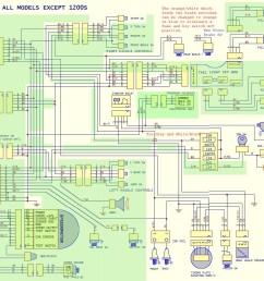 2003 sportster wiring diagram [ 1434 x 887 Pixel ]
