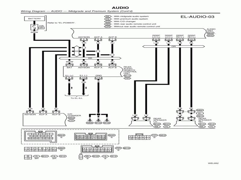 2004-2009 Cadillac Srx Alternator Wiring Diagram