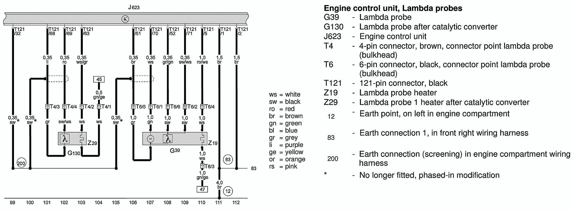 2004 Vw Passat 1.8t O2 Sensor Wiring Diagram
