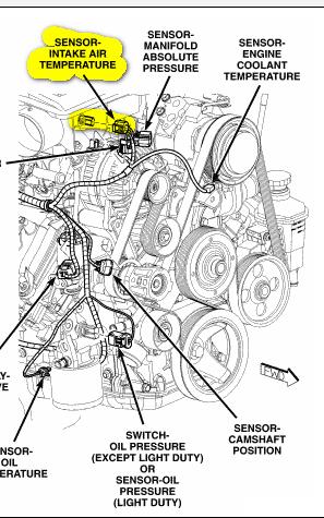 2005 Dodge Ram 1500 4.7 Belt Diagram
