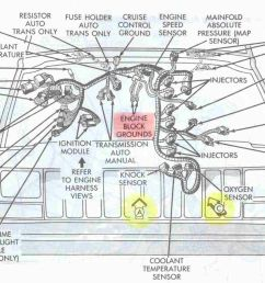 jeep 4 0l engine diagram wiring diagram expert 1999 jeep cherokee sport engine diagram 1999 jeep engine diagram [ 1538 x 901 Pixel ]