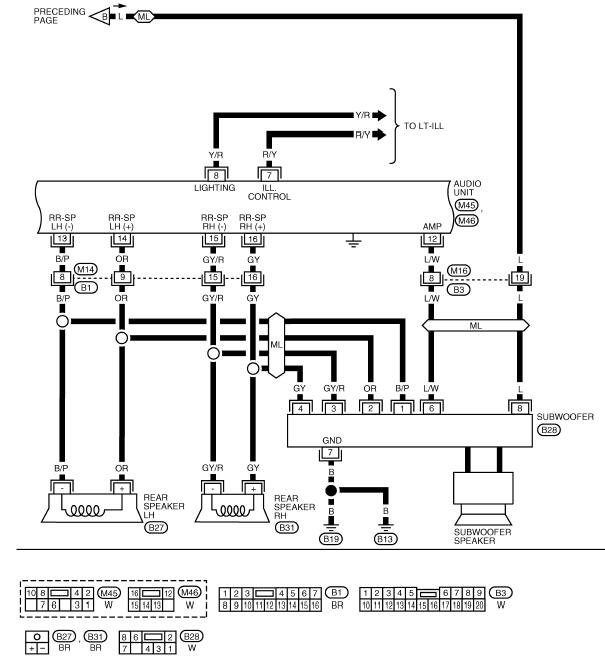 [DIAGRAM] 04 Nissan Sentra Wiring Diagram FULL Version HD