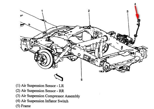 2006 Buick Rendezvous Rear Suspension Diagram