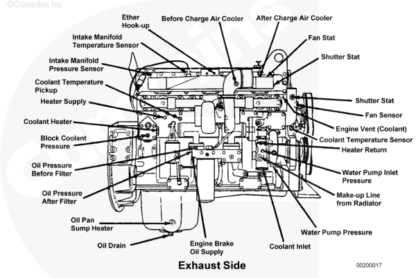 2006 Freightliner St120 With C15 Engine Wiring Diagram