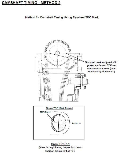 06 polaris predator 500 wiring diagram for two 3 way dimmer switches 2006 phoenix 200
