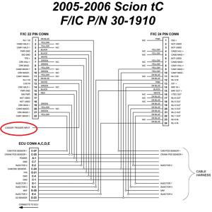 2006 Scion Tc Ignition Coil Wiring Diagram