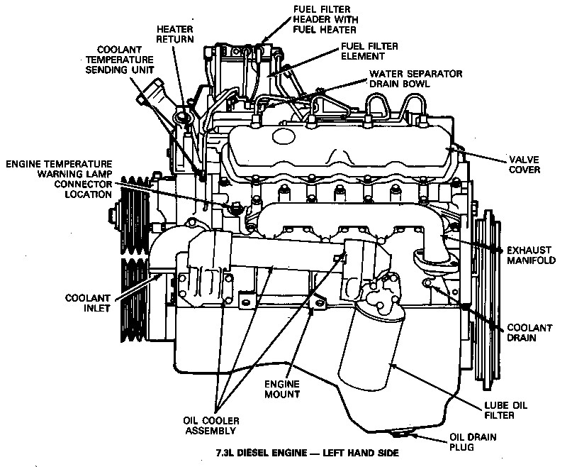 2007 F250 6.0l Power Stroke Wiring Diagram