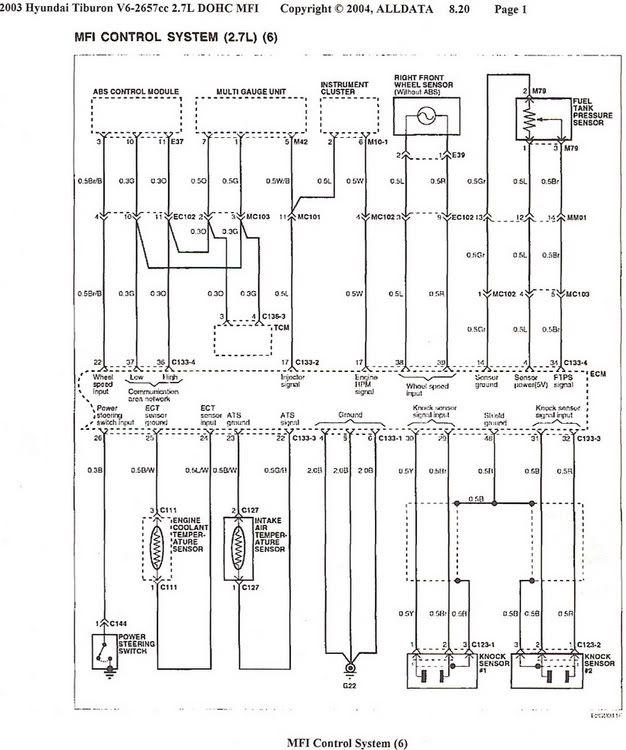 2007 Hyundai Tiburon Gt Radio Wiring Diagram