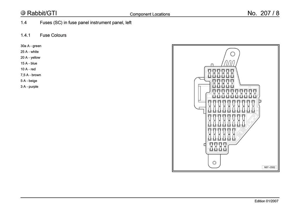 2007 Volkswagen Jetta Fuse Box Diagram
