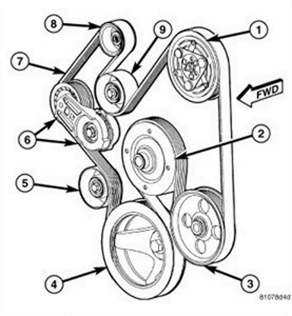 2008 Dodge Avenger Serpentine Belt Routing