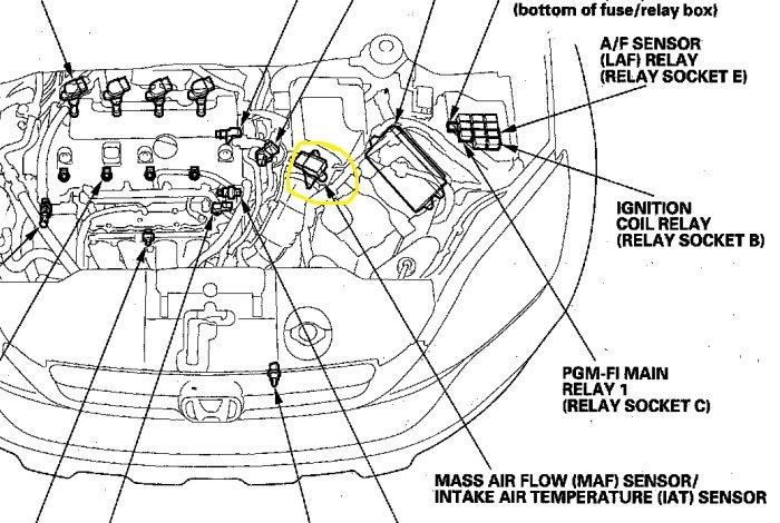 [DIAGRAM] Fuse Box Diagram 2008 Vw Gti Turbo FULL Version