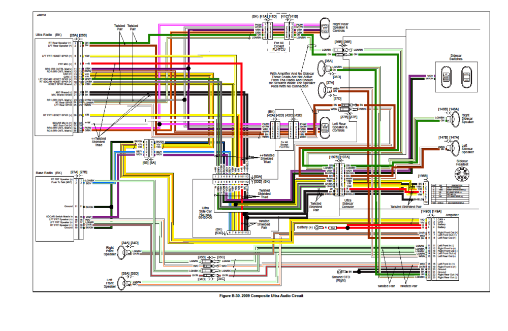 medium resolution of wiring diagram for 2009 harley touring