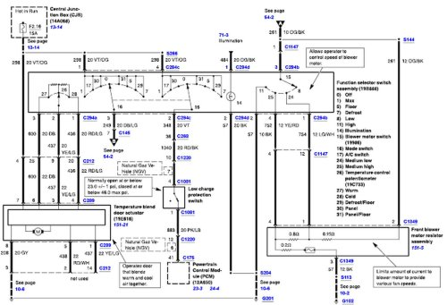 small resolution of 2000 ford crown victorium polouse interceptor wiring diagram