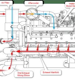 skeeter wiring diagram wiring diagram technic 2012 skeeter boat wiring diagramskeeter wiring diagram 20 [ 1173 x 716 Pixel ]