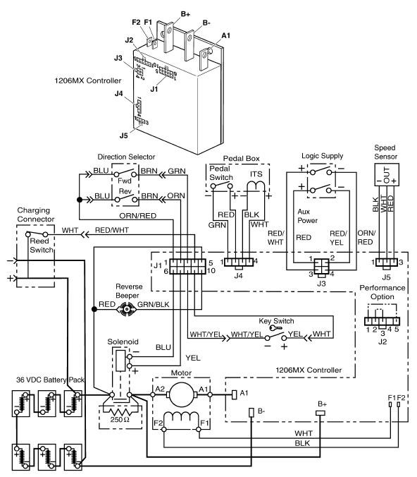 wiring diagram textron 36 volt battery charger