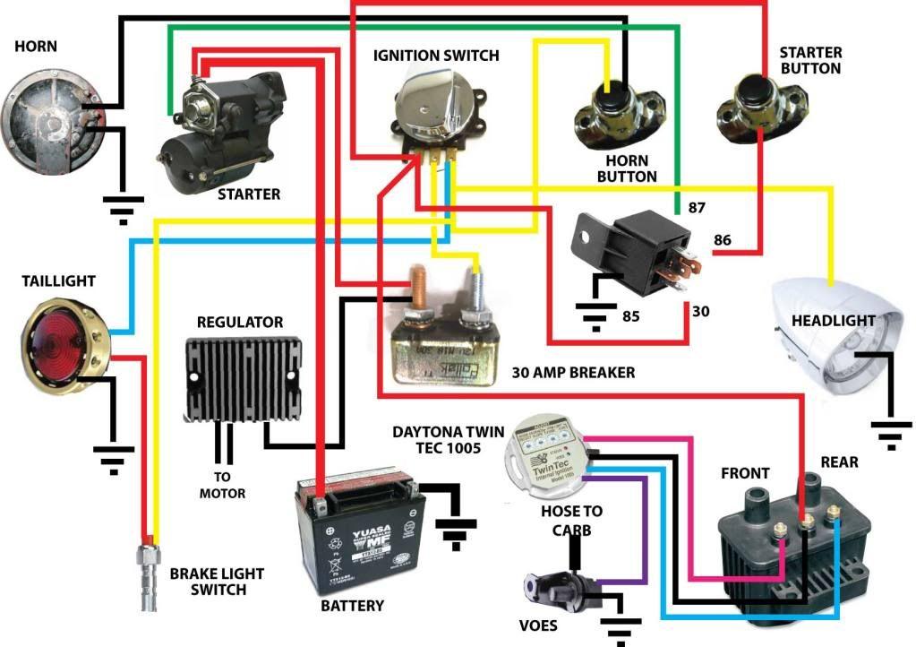 Flhtk Wiring Diagram - Wiring Diagrams on