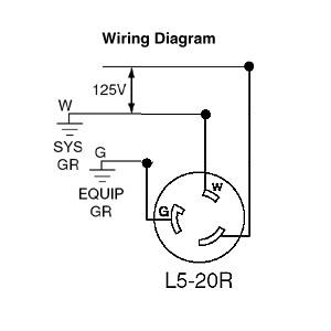 30a 250v Plug Wiring Diagram