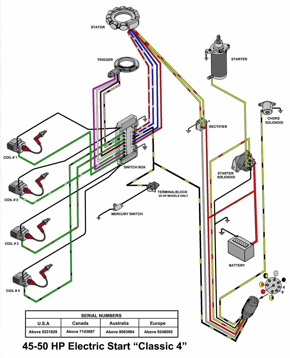 medium resolution of mercury 40 hp wiring