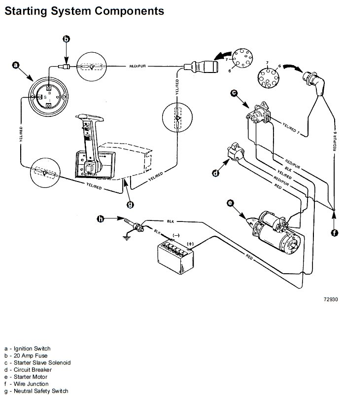 4.3 Starter Wiring Diagram Mercruiser