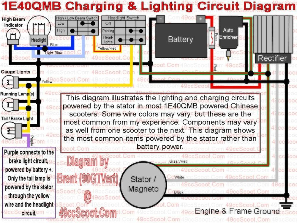 medium resolution of scooter gy6 cdi wiring diagram