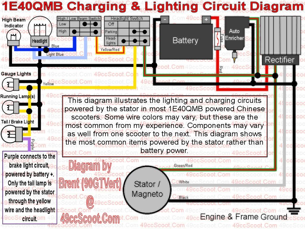 hight resolution of scooter gy6 cdi wiring diagram