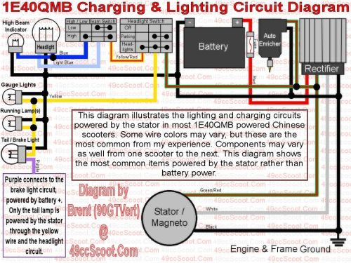 small resolution of scooter gy6 cdi wiring diagram
