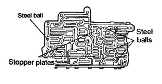 4l60e Clutch Pack Diagram