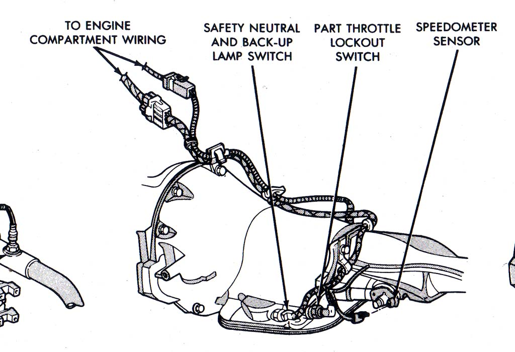 4l60e Neutral Safety Switch Wiring