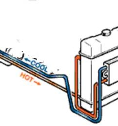 oil line diagram 4l80e wiring diagram 4l60e transmission line diagram 4l60e oil pump diagram [ 1200 x 924 Pixel ]