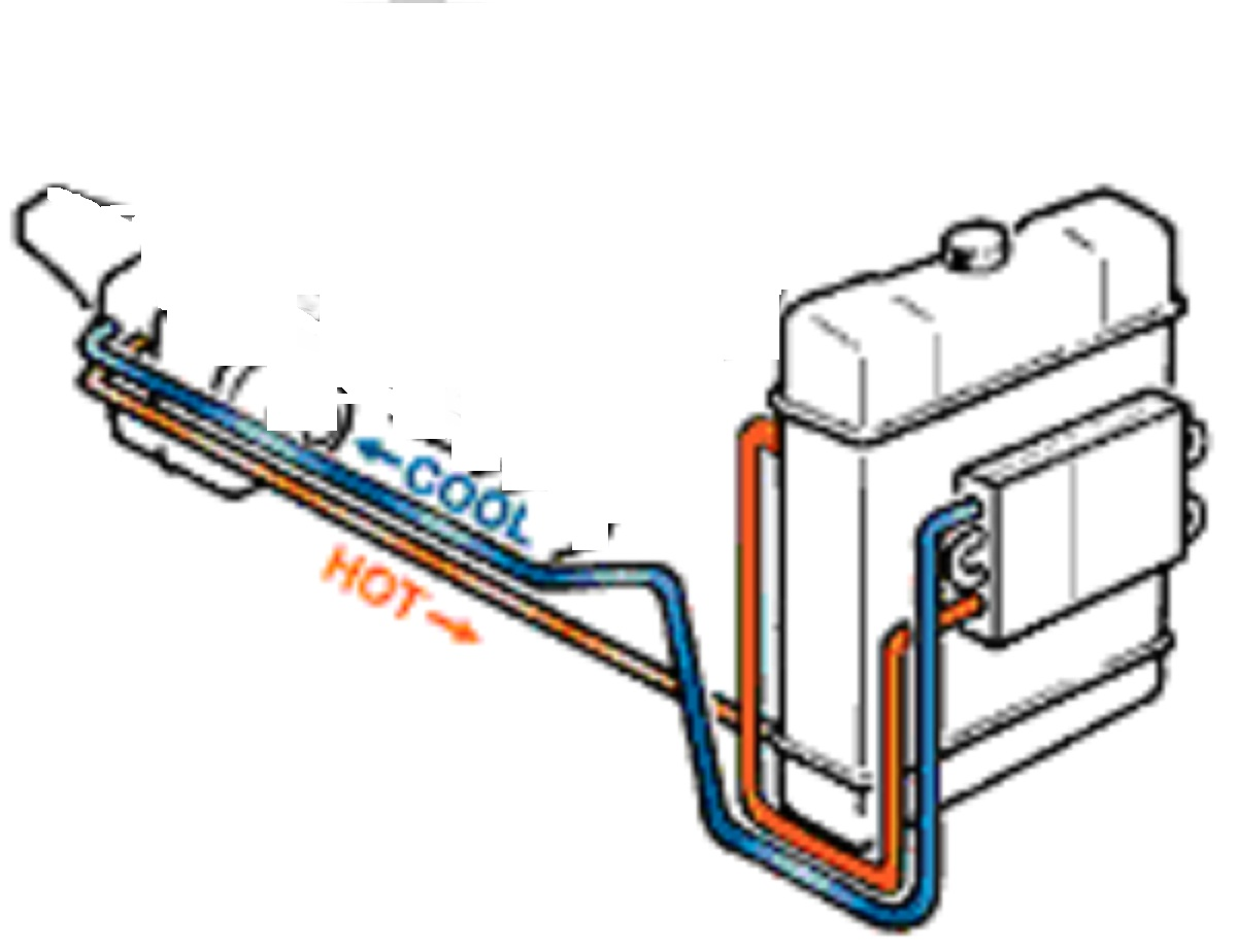 hight resolution of oil line diagram 4l80e wiring diagram 4l60e transmission line diagram 4l60e oil pump diagram