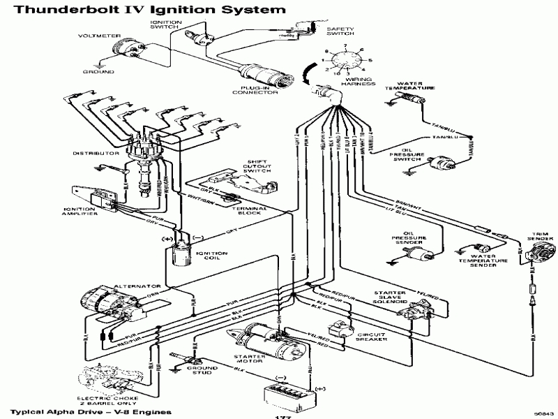 5.7 Vortec Engine Wiring Diagram