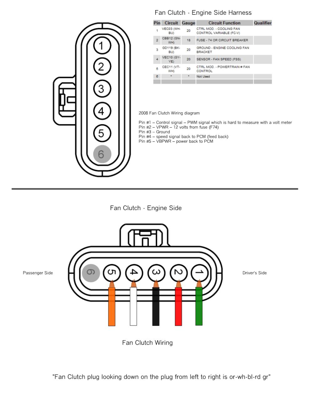 medium resolution of bu wire harnes