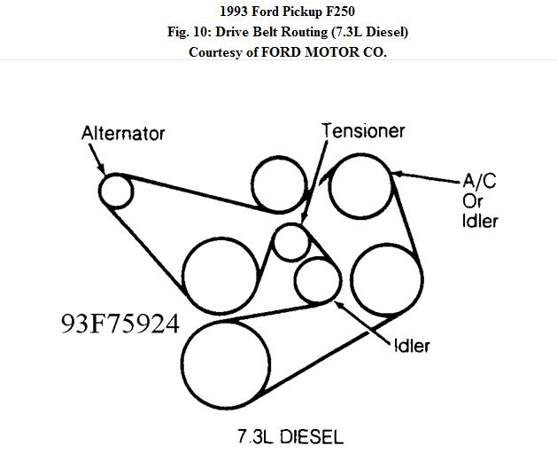 6.7 Powerstroke Serpentine Belt Diagram