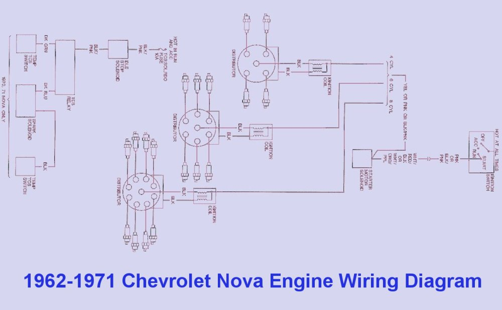 medium resolution of 71 roadrunner wiring diagram roadrunner wiring diagram