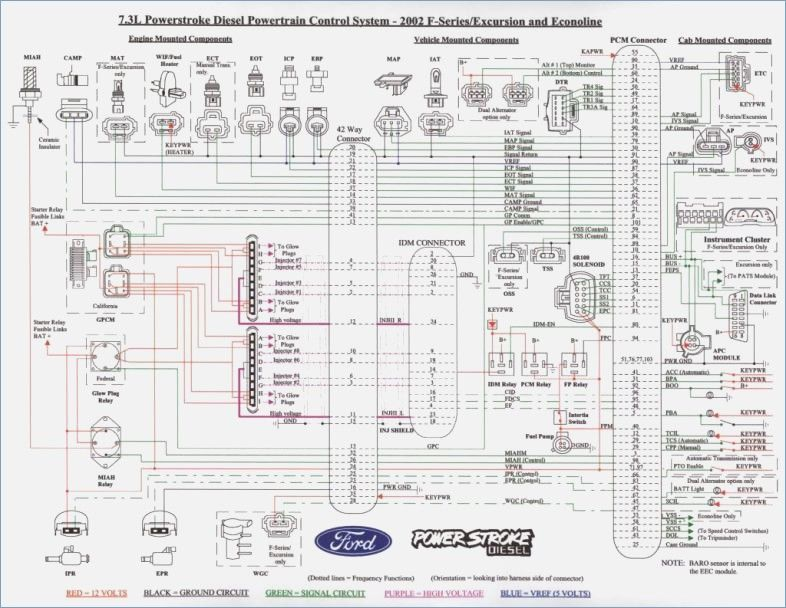 glow plug wiring diagram 7 3 massey ferguson generator 2002 ford blog powerstroke all data harness