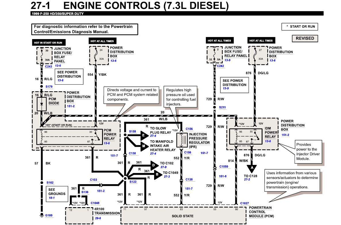 hight resolution of 1995 ford f350 73 fuse box diagram