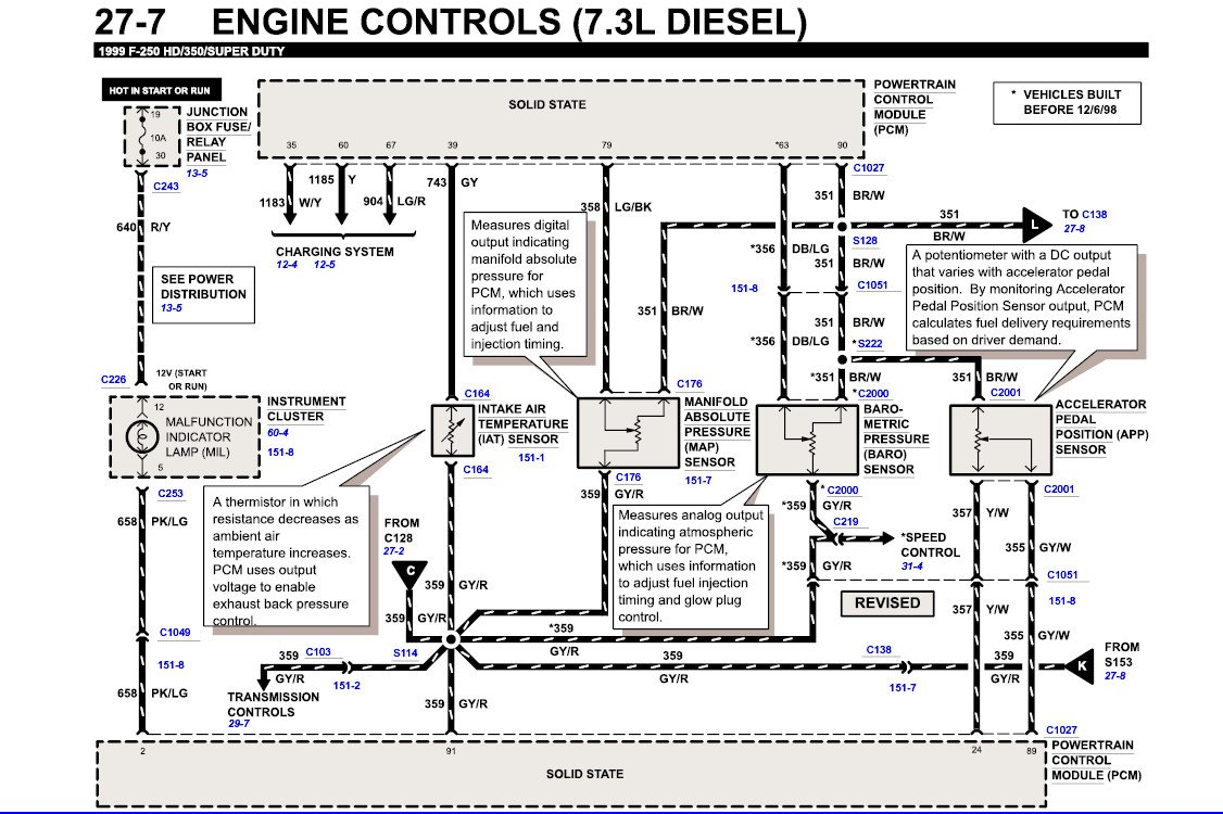 7.3 Powerstroke Pcm Wiring Diagram