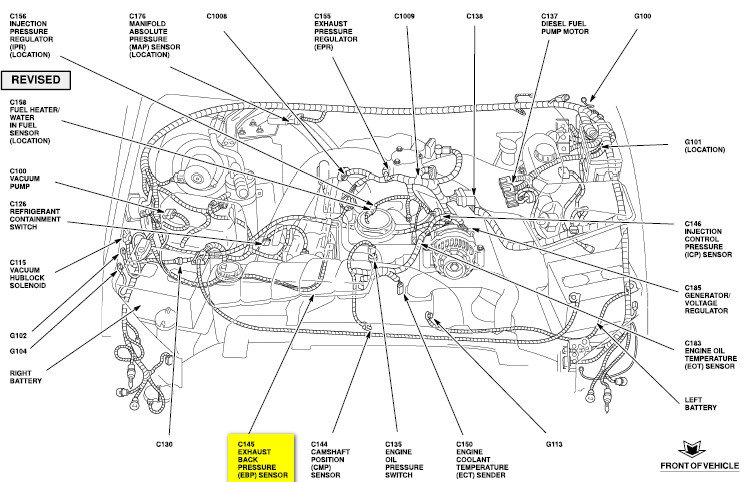 7.3 Powerstroke Sensor Location Diagram
