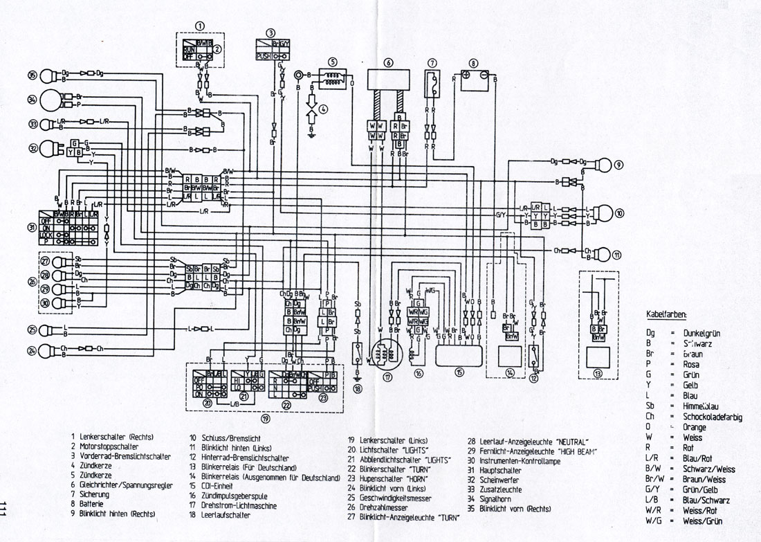 90-93 Yamaha Superjet 650 Wiring Diagram