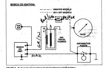 911sc Speedometer Wiring Diagram