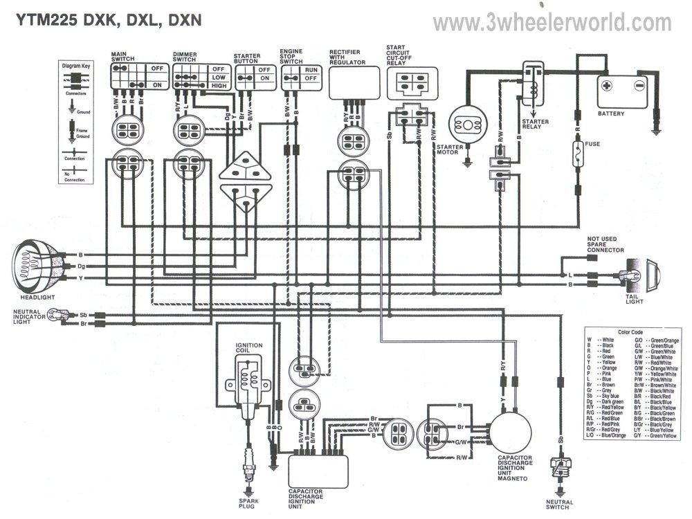 medium resolution of 95 yamaha big bear 350 cdi wiring diagrambig bear wiring diagram 19