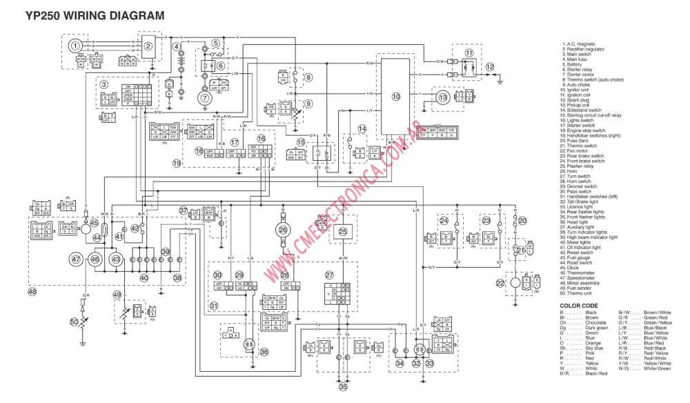medium resolution of  yamaha big bear 400 wiring diagram furthermore yamaha big bear on farmall 706
