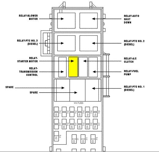 99 Grand Cherokee 4.7 Asd Relay Wiring Diagram