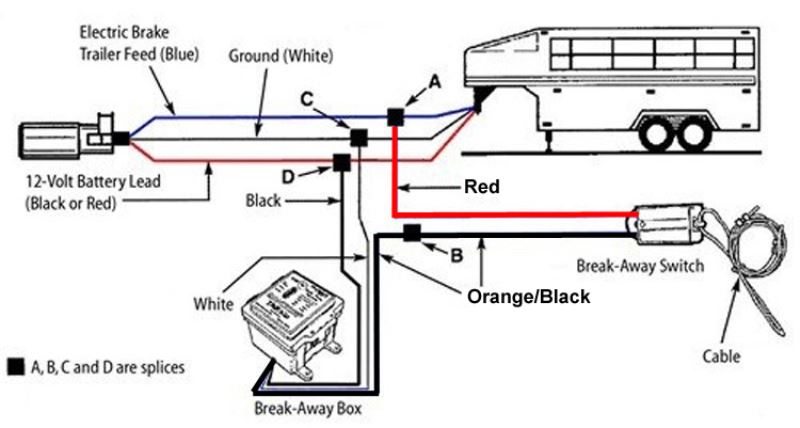 wiring diagram for trailer brake away ready remote car starter activator controller