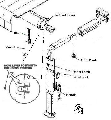 A&e 8500 Awning Parts Diagram