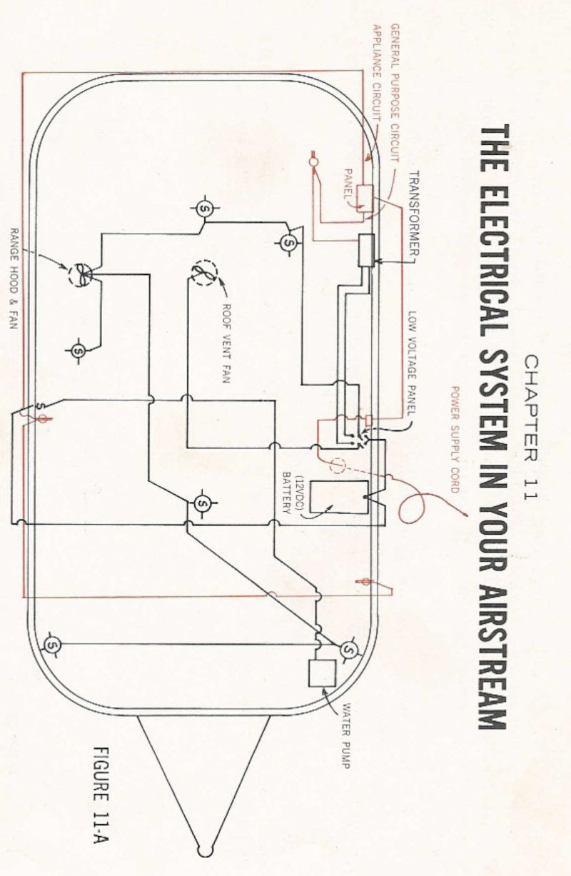 Airstream Plumbing Diagram
