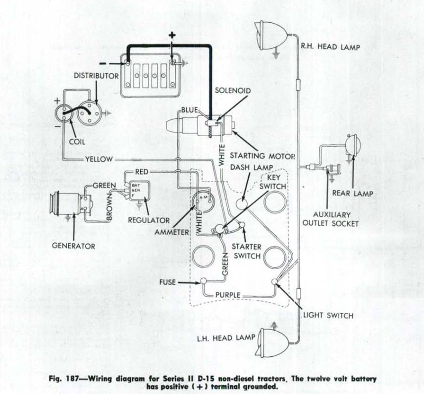 Allis Chalmers Wd Wiring Diagram